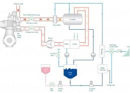 Figure 38 EGR system